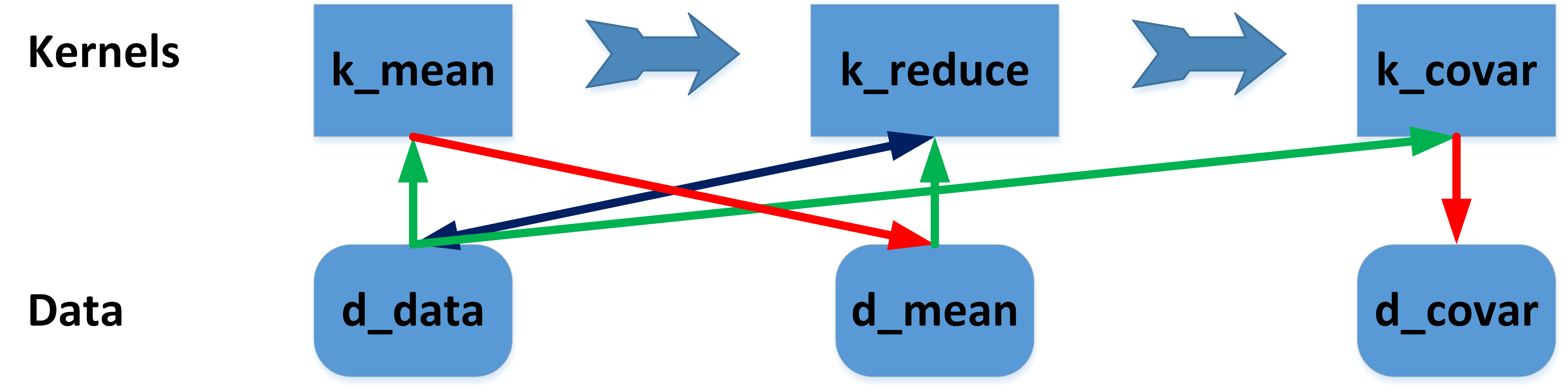 covariance_diagram.png
