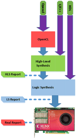 Synthesis-tools-small